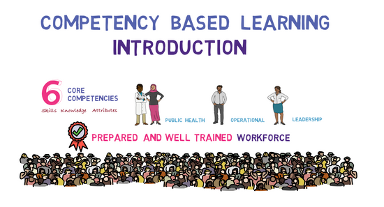 Competency-Based Learning: Introduction